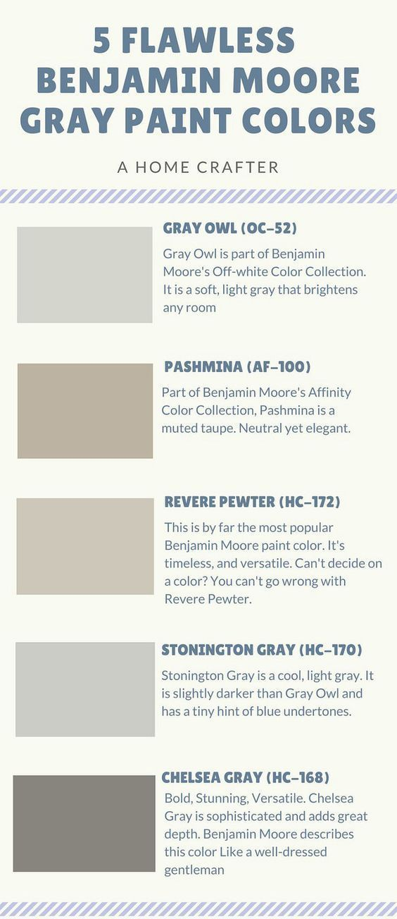 Best Neutral Paint Color Palettes For Your Entire House Interiors By Color Revere Pewter Grey Paint Colors Paint Colors Benjamin Moore