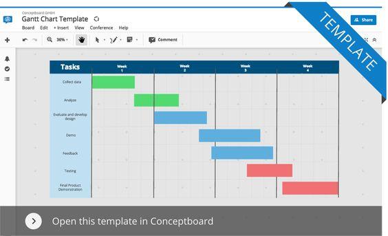 Gantt Chart Template In Conceptboard ENERSA Pinterest - gantt chart template