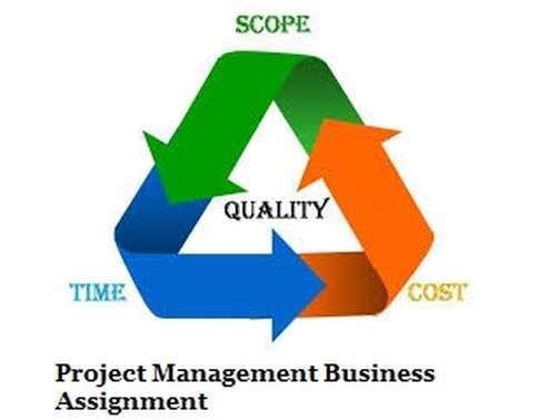 Development Management Development Management Pinterest - küchenarbeitsplatte online bestellen