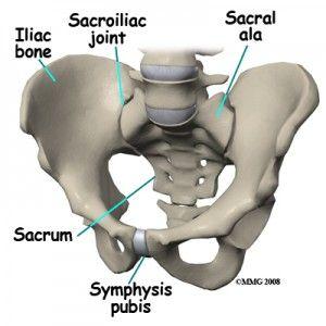 Symphysis Pubis Dysfunction (SPD) | Pelvic Girdle Pain (PGP) | Causes + Risk Factors: