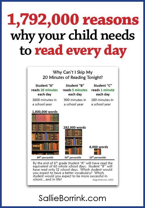 How important is it that your child reads every day? Here are 1,792,000 reasons why.