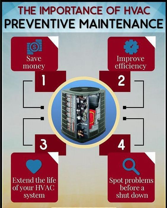 The Importance Of Hvac Preventive Maintenance Infographic
