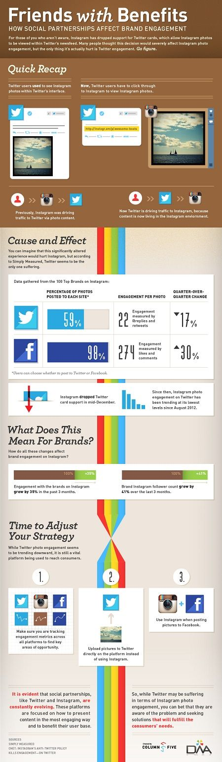 Friends with Benefits: How social partnerships affect brand engagement