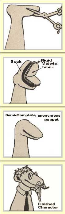 Marionetas originales