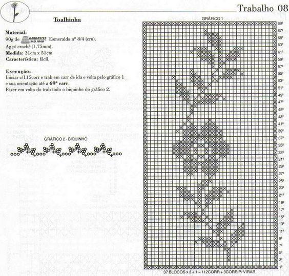 Toalhinha flor central receita.jpg (701×671)