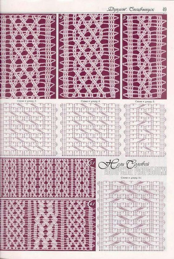 Cable Knitting Diagram : Pin by anni on kitkutuspintoja pinterest cable