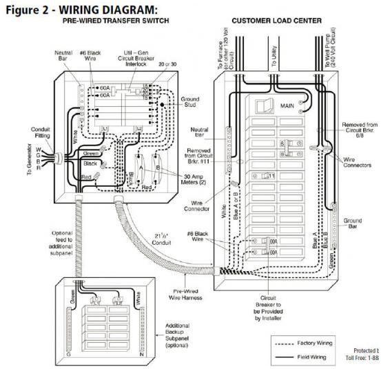 generator manual transfer switch wiring diagram  generator