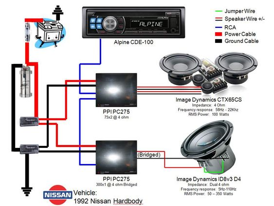 9b96a65b990a8ef6d950dea683774077 car sounds audio speakers car sound system diagram basic wiring \\x3cb\\x3ediagram\\x3c b\\x3e car audio capacitor wiring diagram at readyjetset.co