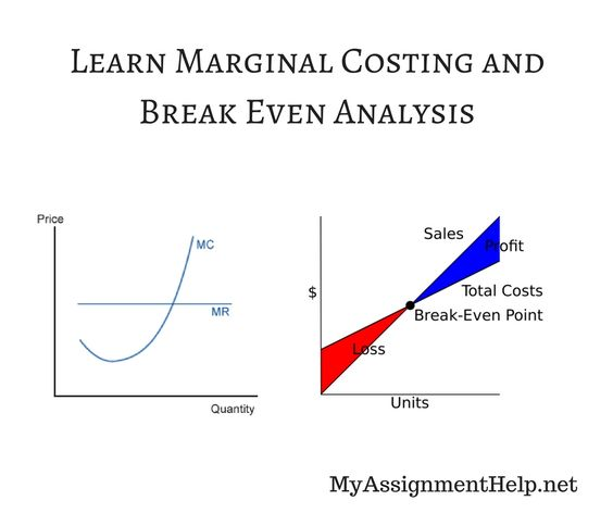 Learn Marginal Costing and Break Even Analysis Education Tips - break even analysis