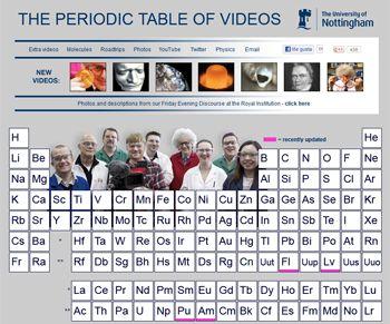 Investigadores rusos han logrado sintetizar el elemento 118 de la investigadores rusos han logrado sintetizar el elemento 118 de la tabla peridica el docente puede aprovechar este avance cientfico para trabajar urtaz Choice Image