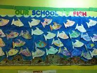 School of fish board.