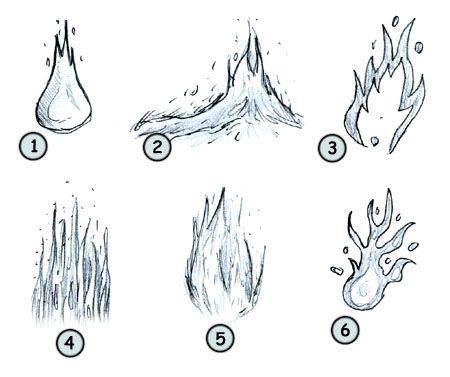 How to draw cartoon fire step 4