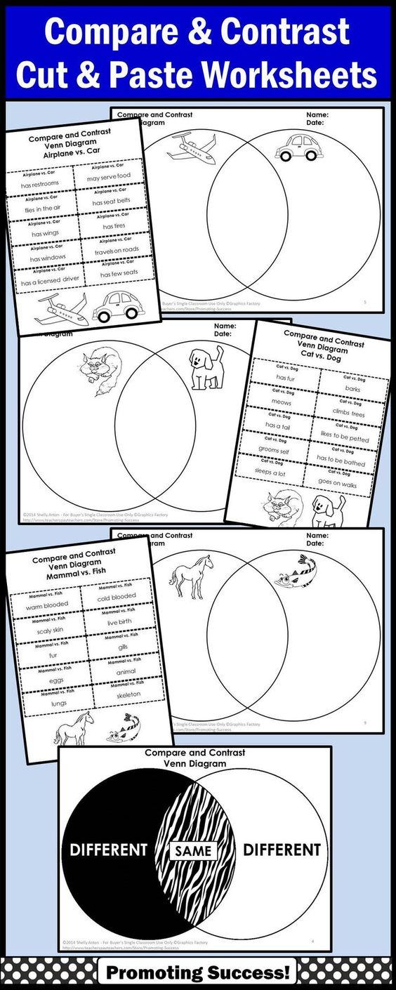 common core reading  compare and contrast and venn