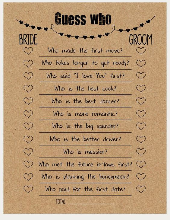guess who game printable bridal shower game instant download