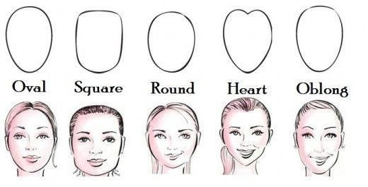 What Hairstyle Suits Me Best Womens Hairstyles For Different Face Shapes Heart Face Shape Face Shapes Oval Face Shapes