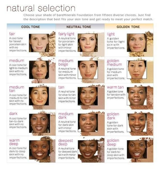 Bare minerals shade chart 6 bare minerals foundation color chart