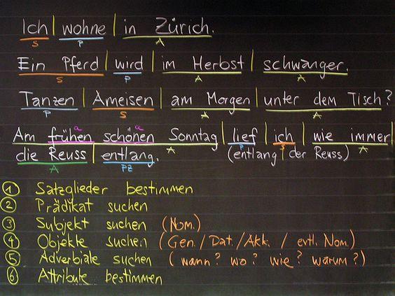 deutsch tafelbilder satzglieder grammatik 8000 220bungen