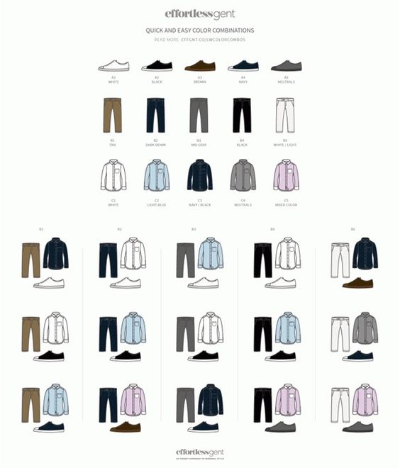 Perfect Color Combinations men's guide to perfect pant shirt combination | clothes, fashion