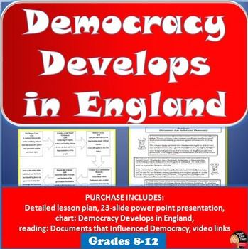 What is the importance of the development of democracy, why does it matter today?