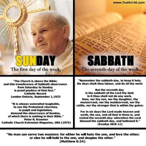 7th day sabbath keeping - Google Search: