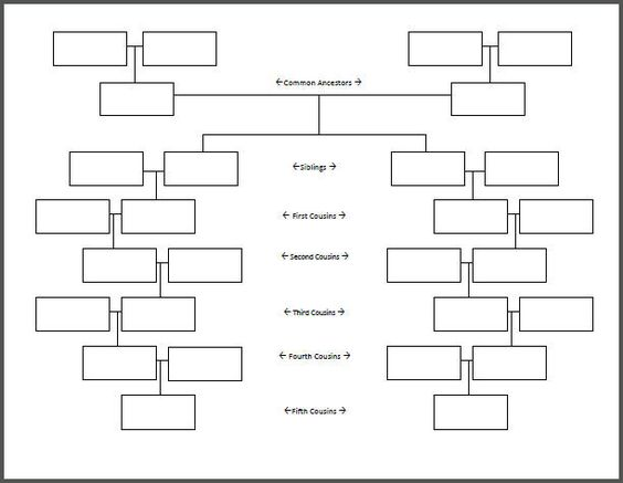 Free Family Tree Charts Free Printable Family Tree Genealogy - family tree chart template