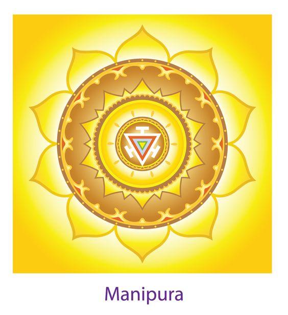 Manipura太陽神經叢脈輪