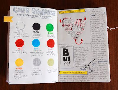 One of a Kind: Scripture Journaling: Sketch Notes Style