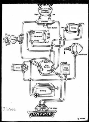 A Circuitry Layout Is A Straightforward Visual Representation Of The Physical Links As Well As Physical Layout Of An Motorcycle Wiring Harley Davidson Chopper