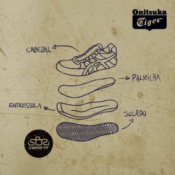 #OnitsukaTigerBR #SneakersBR