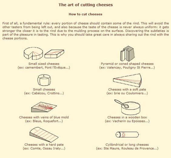 Nine d'urso, Types of cheese and Cheese on Pinterest