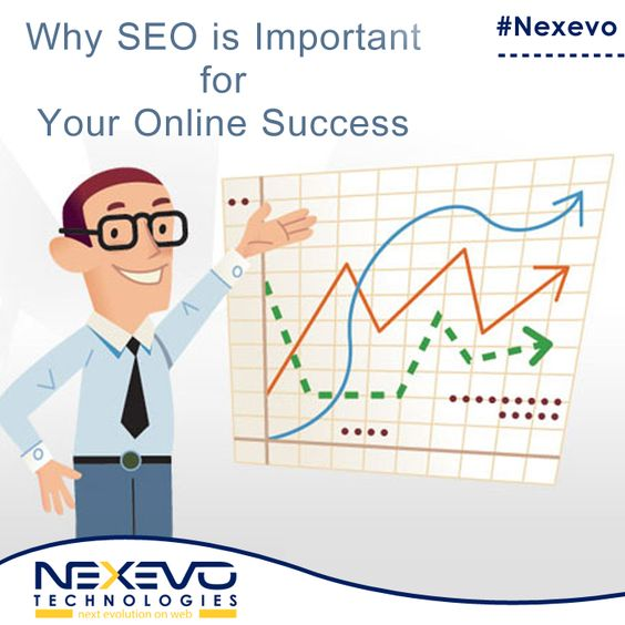 Why SEO is Important for Your Online Success  Numerous SEO specialists separated the SEO examination into 5 principle sections and they are area fragment, join structure, page portion, and demonstrative section and movement fragments.   http://nexevo-webdesigncompany.blogspot.in/2016/09/why-seo-is-important-for-your-online.html  #Nexevo - #SEO #Website #Design #Bangalore