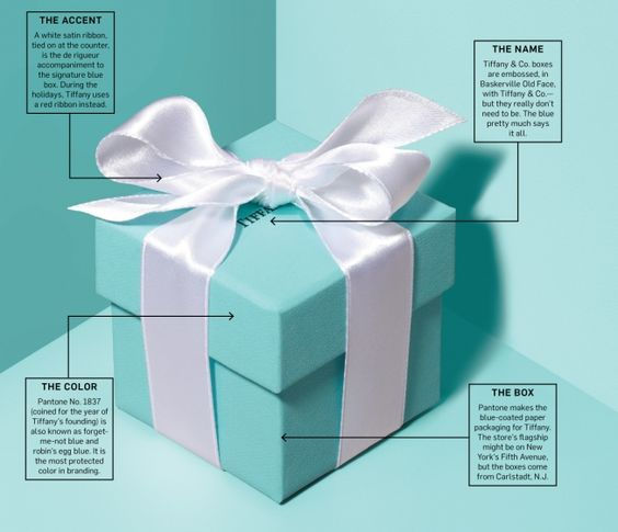 Packaging inspiration for classic timeless brand Tiffany's. Be sure and read all about it by clicking the pin PD