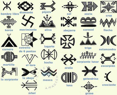 Mencey Macro: Tatuajes, pintaderas y espiritualidad de los antiguos (I)