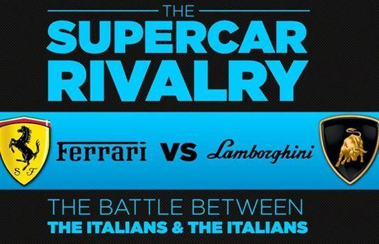 The Supercar Rivalry: Ferrari vs. Lamborghini Explained in Infographic ...
