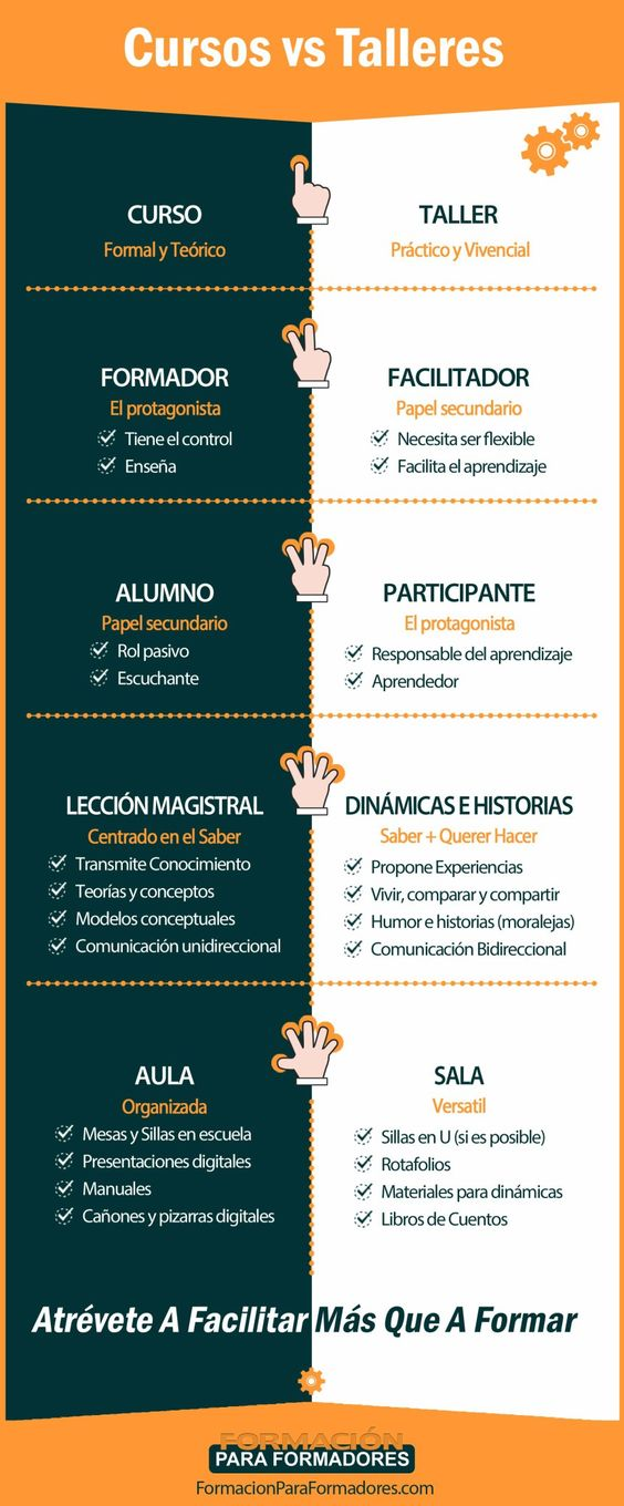 Cursos vs Talleres #infografia #infographic #education: