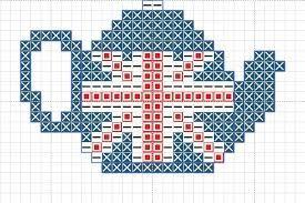 Resultado de imagem para gingerbread house cross stitch pattern