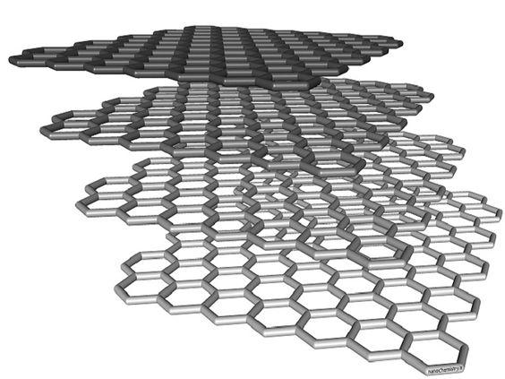 """De belles perspectives pour la société """"graphene3D"""" qui a déposé un brevet pour l'impression 3D du graphène utilisé dans divers technologies de batteries."""