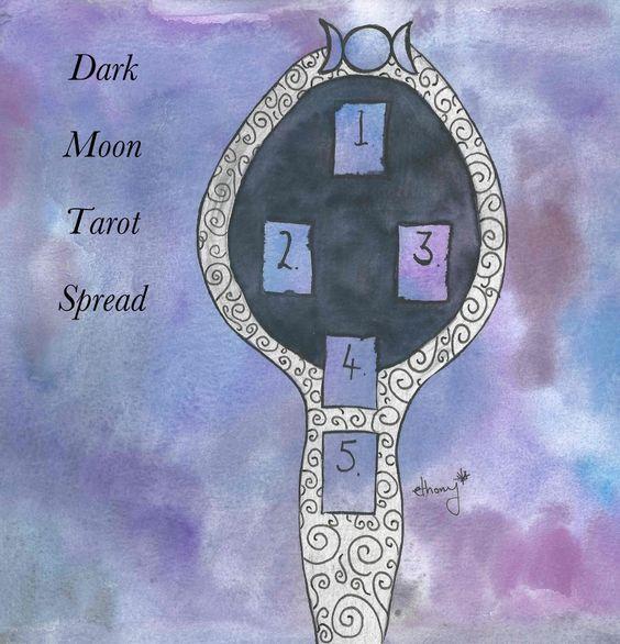 Divination Tarot: Dark Moon Tarot Spread   #Divination #Tarot #TarotSpreads