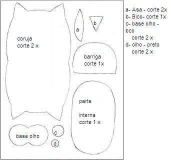 molde / pattern Agulheiro coruja/ Owl needle-case