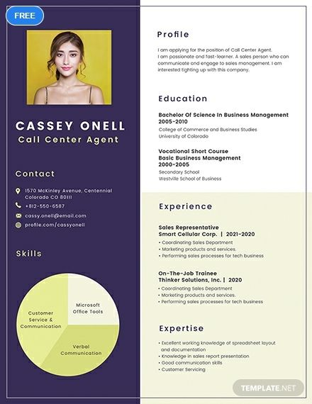 Call Center Representative Customer Service Resume Example Emphasis 2 Expanded Png 755 977 Good Resume Examples Job Resume Examples Warehouse Resume