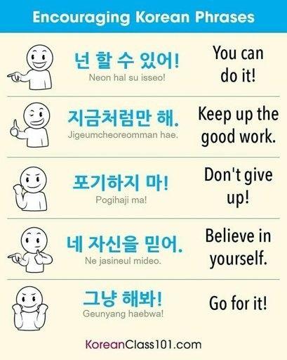 Encouraging Korean Phrases Chinese Language Learning Korean Language Learning Korean Language