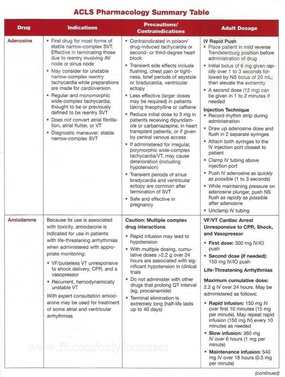 Pharmacology/Overview of Pharmacology