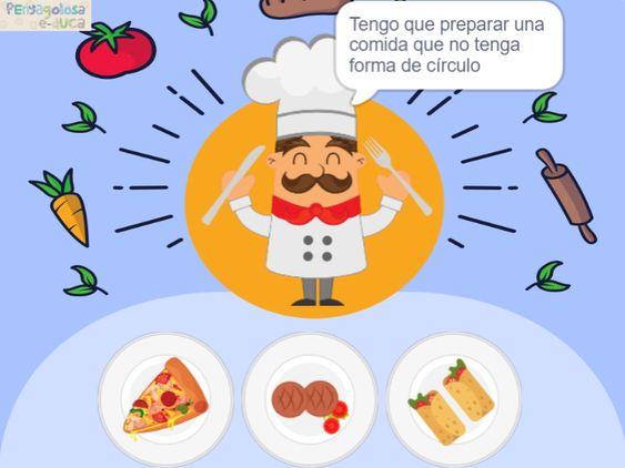 Cocinar con formas (1 atributo negativo)