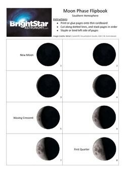 An easy-to-make flip book covering an entire lunar cycle, as seen from the southern hemisphere.