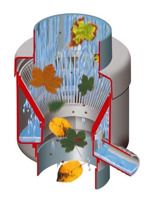 Garantia Collecteur pour récupérateur d/'eau de pluie filtrant Eco gris