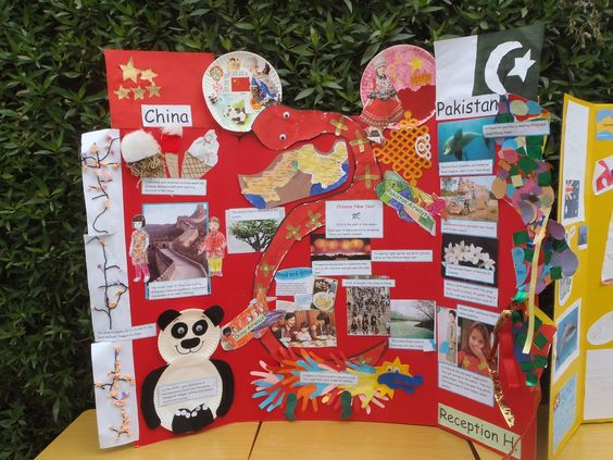 kids poster board ideas career : poster board about China : School ...