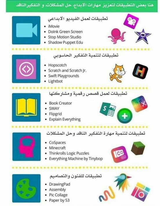 Pin By Zeinab Mohamed On معلومة Programming Apps Creative Apps Tech Apps