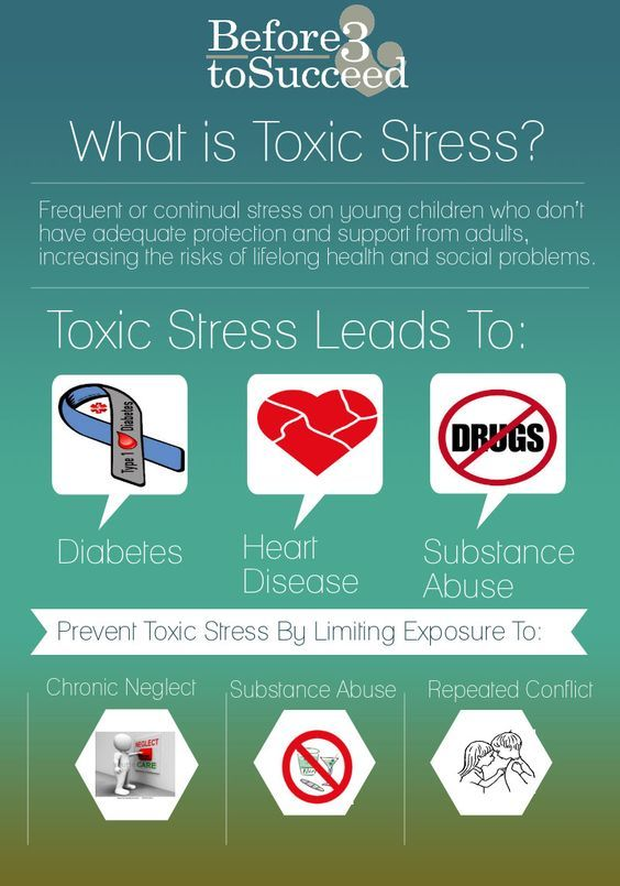 Toxic Stress Leads To Lifelong Health And Social Problems For Children Social Problem Stress Children