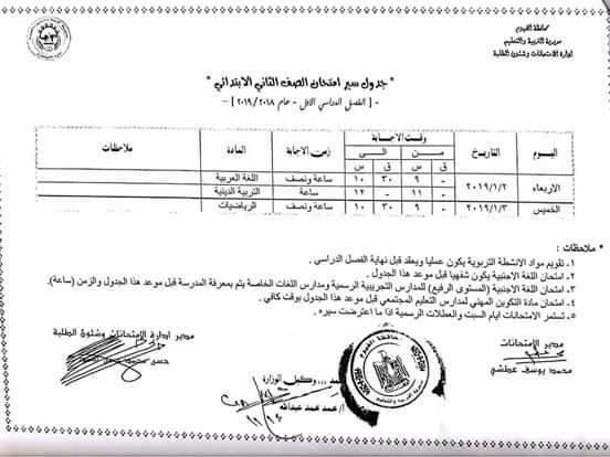 جدول امتحانات الفصل الدراسي الأول 2019جميع الصفوف بمحافظة الفيوم Sheet Music Music News