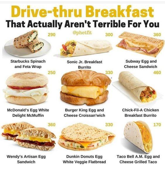 Drive Thru Breakfast In 2020 Healthy Fast Food Options Low Calorie Fast Food Healthy Fast Food Choices